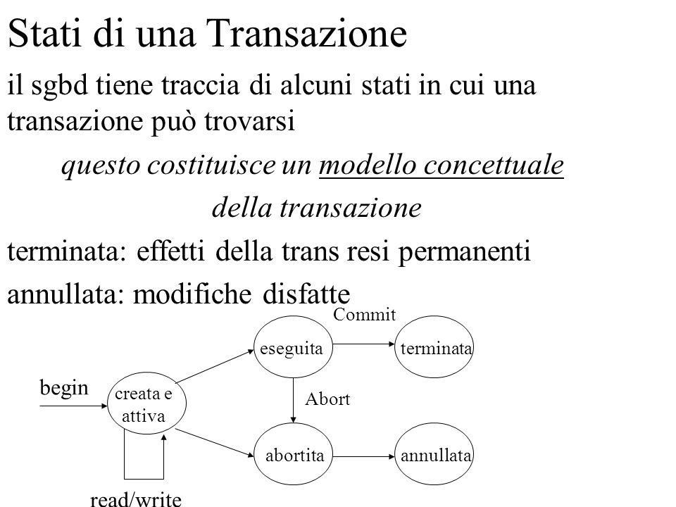 Stati di una Transazione il sgbd tiene traccia di alcuni stati in cui una transazione può trovarsi questo costituisce un modello concettuale della tra