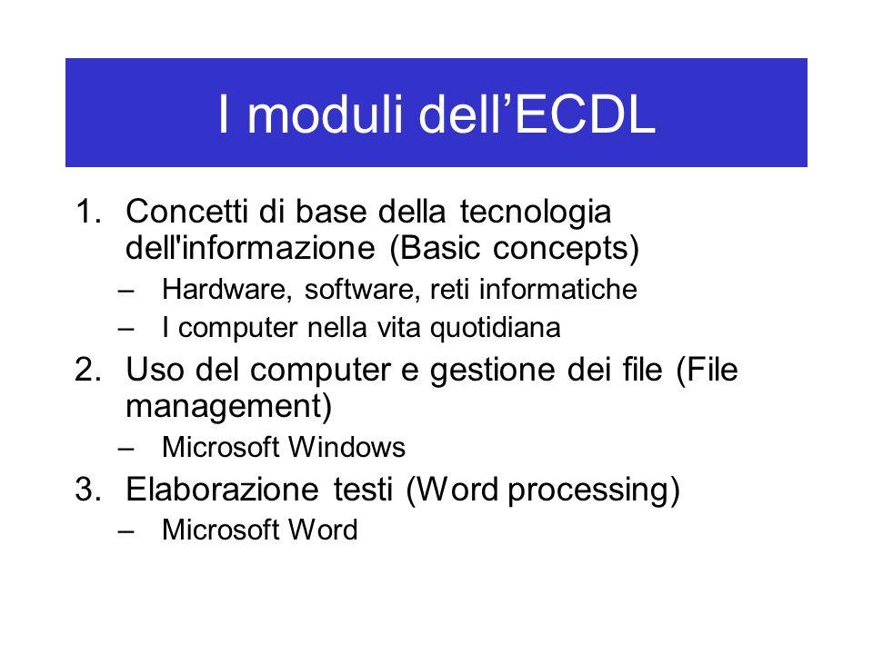 I moduli dellECDL 4.Foglio elettronico (Spreadsheet) –Microsoft Excel 5.Basi di dati (Databases) –Microsoft Access 6.Strumenti di presentazione (Presentation) –Microsoft PowerPoint 7.Reti informatiche (Information networks) –Microsoft Outlook, Internet Explorer