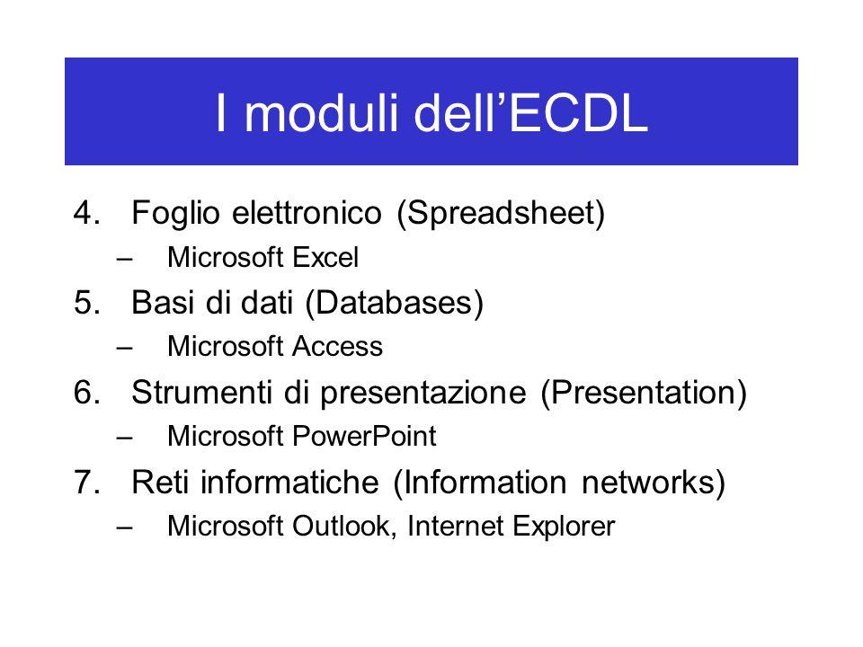 Tutor Pagina web dedicata allECDL del tutor: http://www.di.unito.it/~sproston/ Psicologia/0708/ECDL.html Lezioni: –Interattive –Non cè un orario fisso