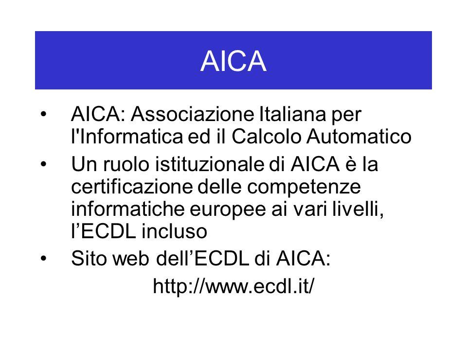 Pagine web principale Di Jeremy Sproston: –http://www.di.unito.it/~sproston/Psicologia/0708/ECDL.html DellUniversità di Torino: –http://www.ecdl.unito.it Del Test Center (CISI): –http://hal9000.cisi.unito.it/ecdl /