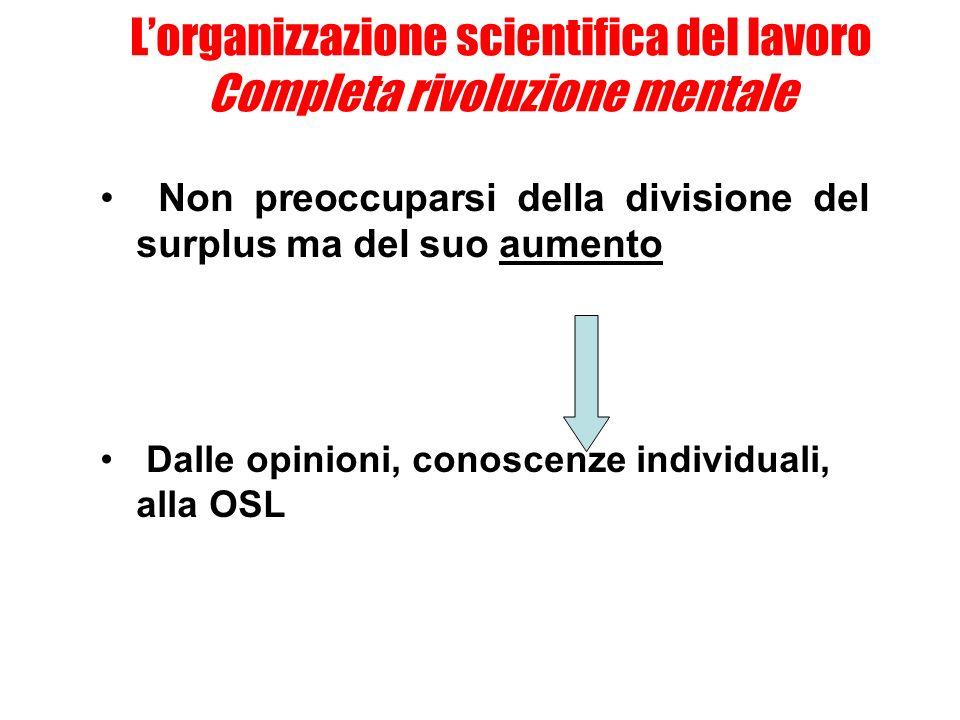 Lorganizzazione scientifica del lavoro Completa rivoluzione mentale Non preoccuparsi della divisione del surplus ma del suo aumento Dalle opinioni, co