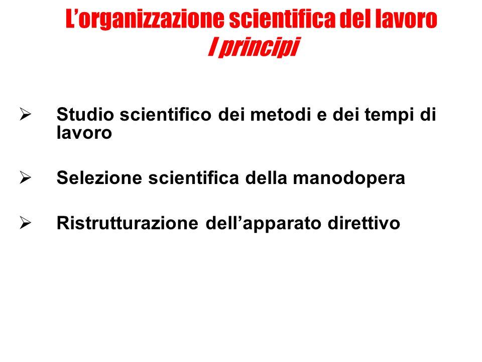 Lorganizzazione scientifica del lavoro I principi Studio scientifico dei metodi e dei tempi di lavoro Selezione scientifica della manodopera Ristruttu