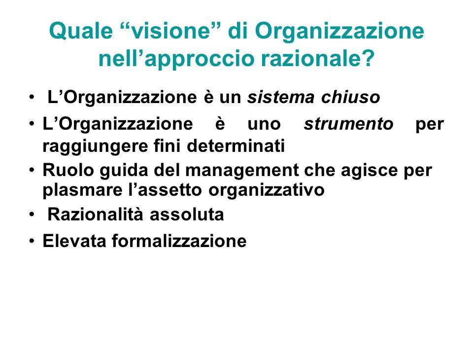 Quale visione di Organizzazione nellapproccio razionale? LOrganizzazione è un sistema chiuso LOrganizzazione è uno strumento per raggiungere fini dete