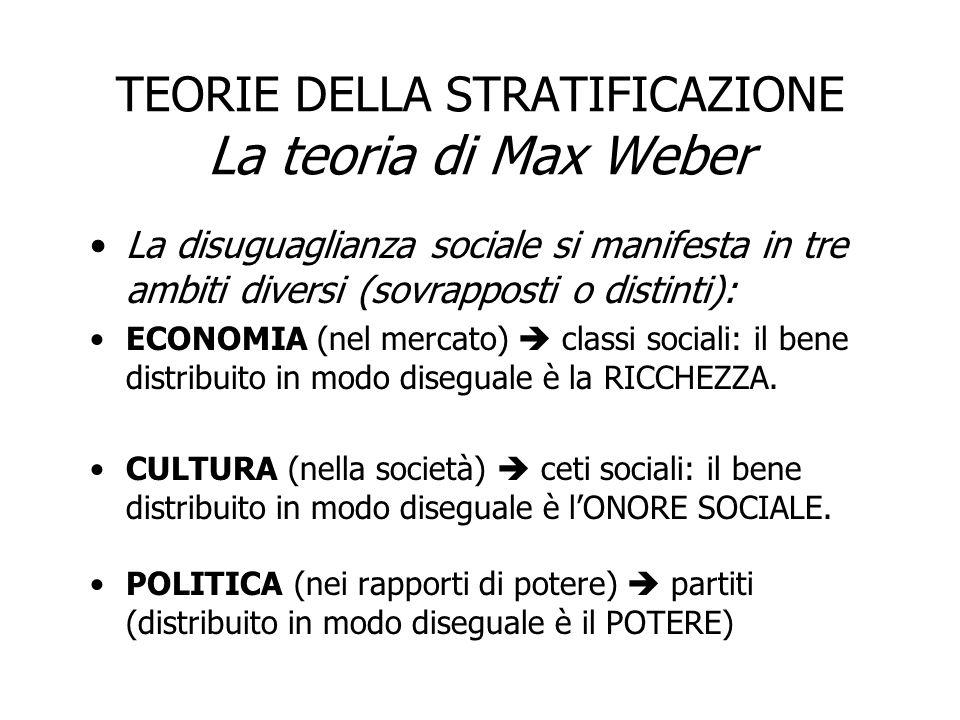 TEORIE DELLA STRATIFICAZIONE La teoria di Max Weber La disuguaglianza sociale si manifesta in tre ambiti diversi (sovrapposti o distinti): ECONOMIA (n
