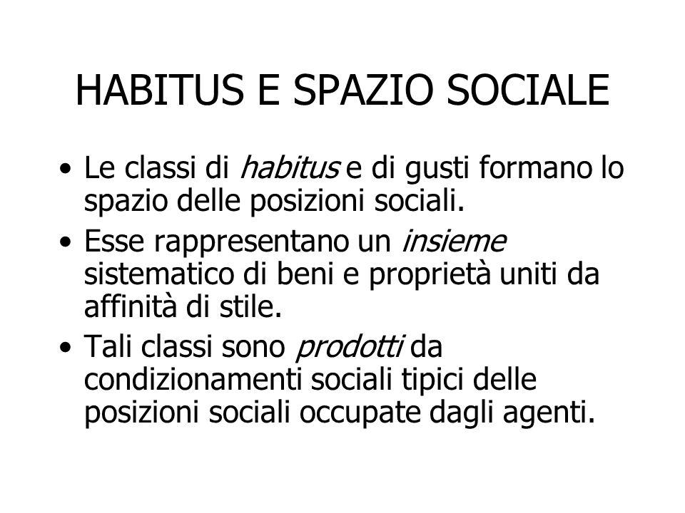 HABITUS E SPAZIO SOCIALE Le classi di habitus e di gusti formano lo spazio delle posizioni sociali. Esse rappresentano un insieme sistematico di beni