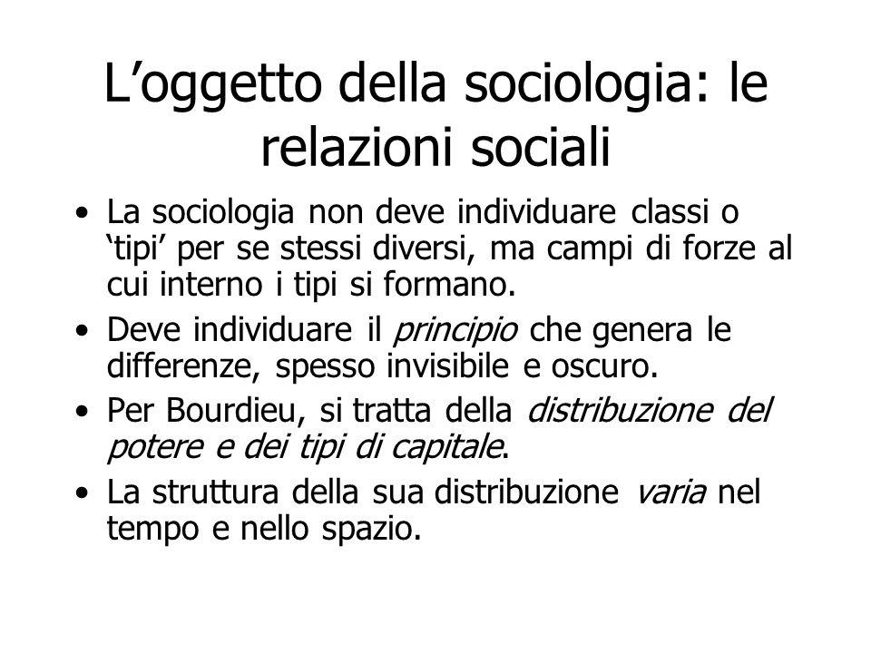 Loggetto della sociologia: le relazioni sociali La sociologia non deve individuare classi o tipi per se stessi diversi, ma campi di forze al cui inter