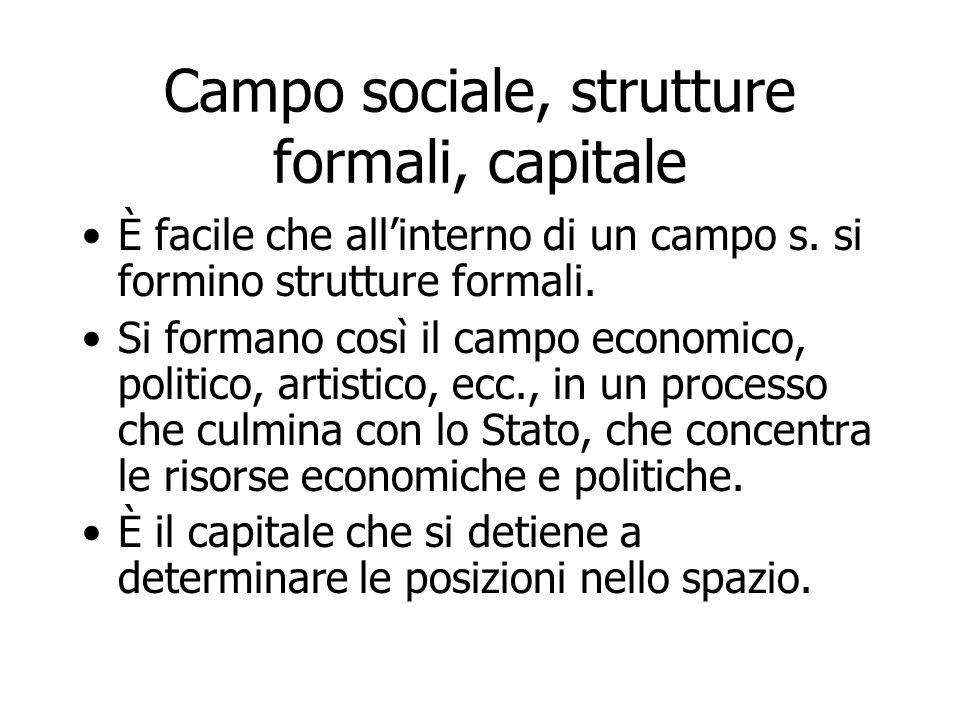 Campo sociale, strutture formali, capitale È facile che allinterno di un campo s. si formino strutture formali. Si formano così il campo economico, po