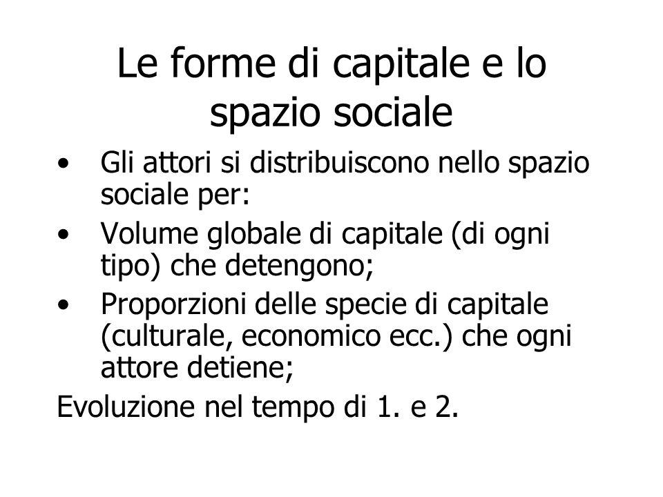Le forme di capitale e lo spazio sociale Gli attori si distribuiscono nello spazio sociale per: Volume globale di capitale (di ogni tipo) che detengon