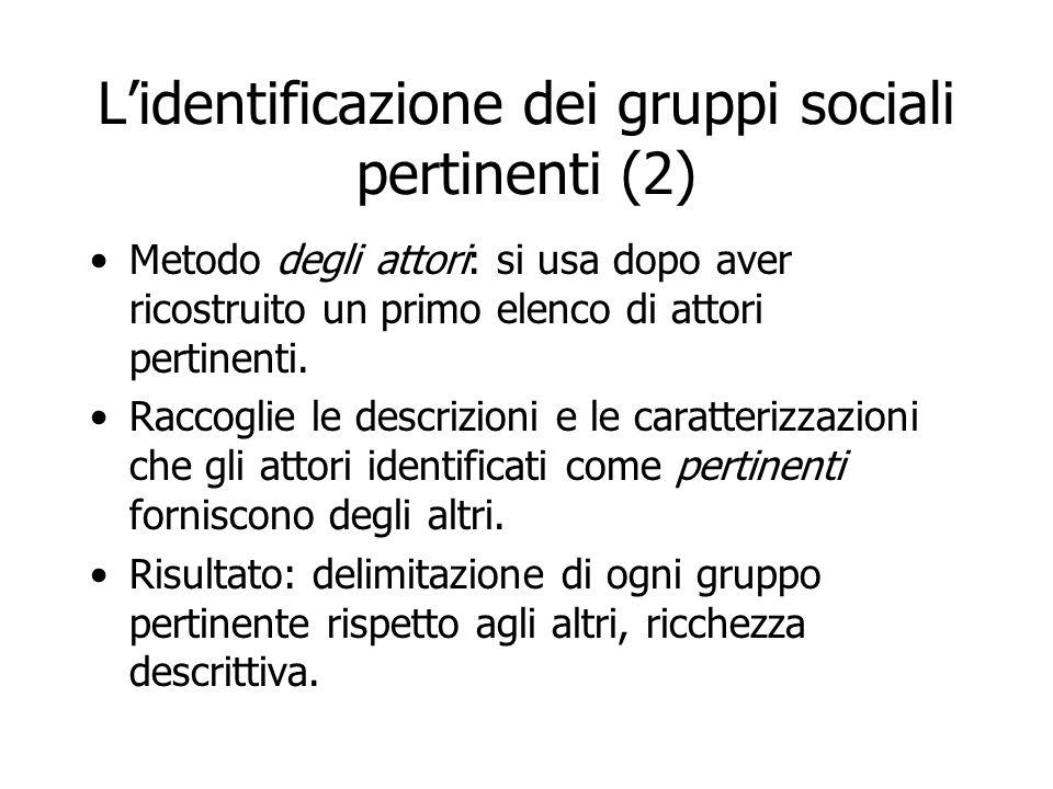 Lidentificazione dei gruppi sociali pertinenti (2) Metodo degli attori: si usa dopo aver ricostruito un primo elenco di attori pertinenti. Raccoglie l