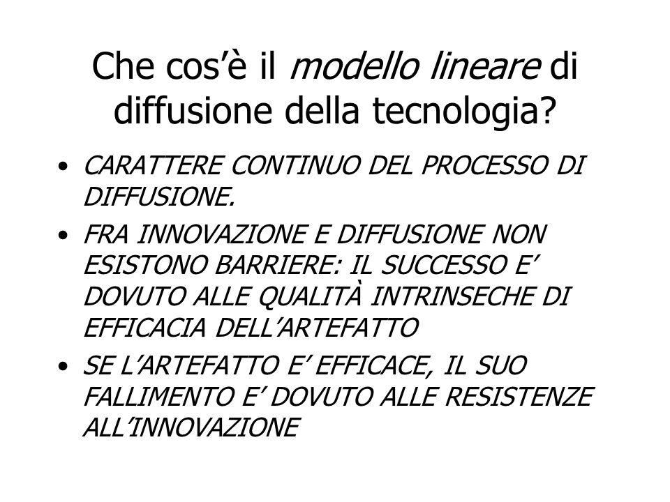Che cosè il modello lineare di diffusione della tecnologia? CARATTERE CONTINUO DEL PROCESSO DI DIFFUSIONE. FRA INNOVAZIONE E DIFFUSIONE NON ESISTONO B