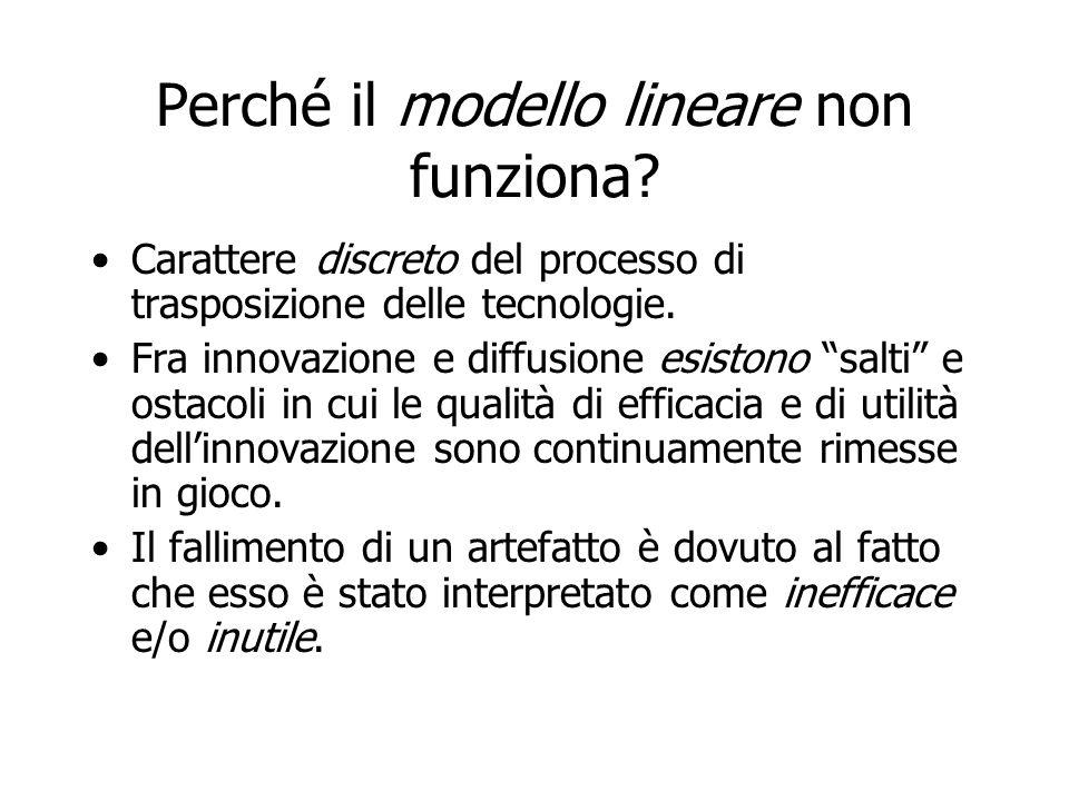 Perché il modello lineare non funziona? Carattere discreto del processo di trasposizione delle tecnologie. Fra innovazione e diffusione esistono salti