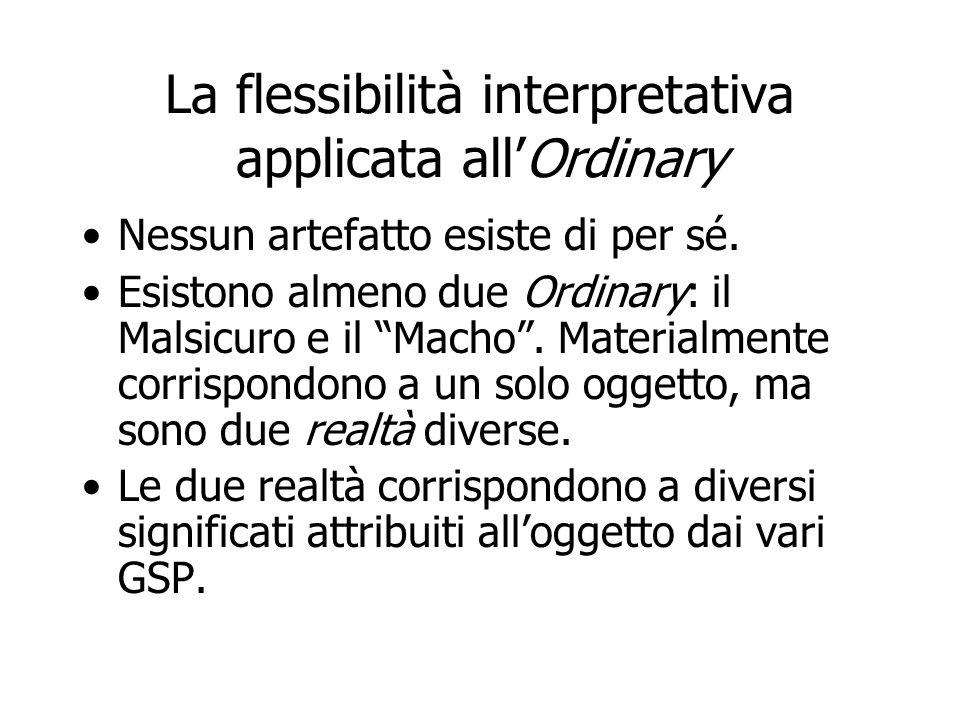 La flessibilità interpretativa applicata allOrdinary Nessun artefatto esiste di per sé. Esistono almeno due Ordinary: il Malsicuro e il Macho. Materia