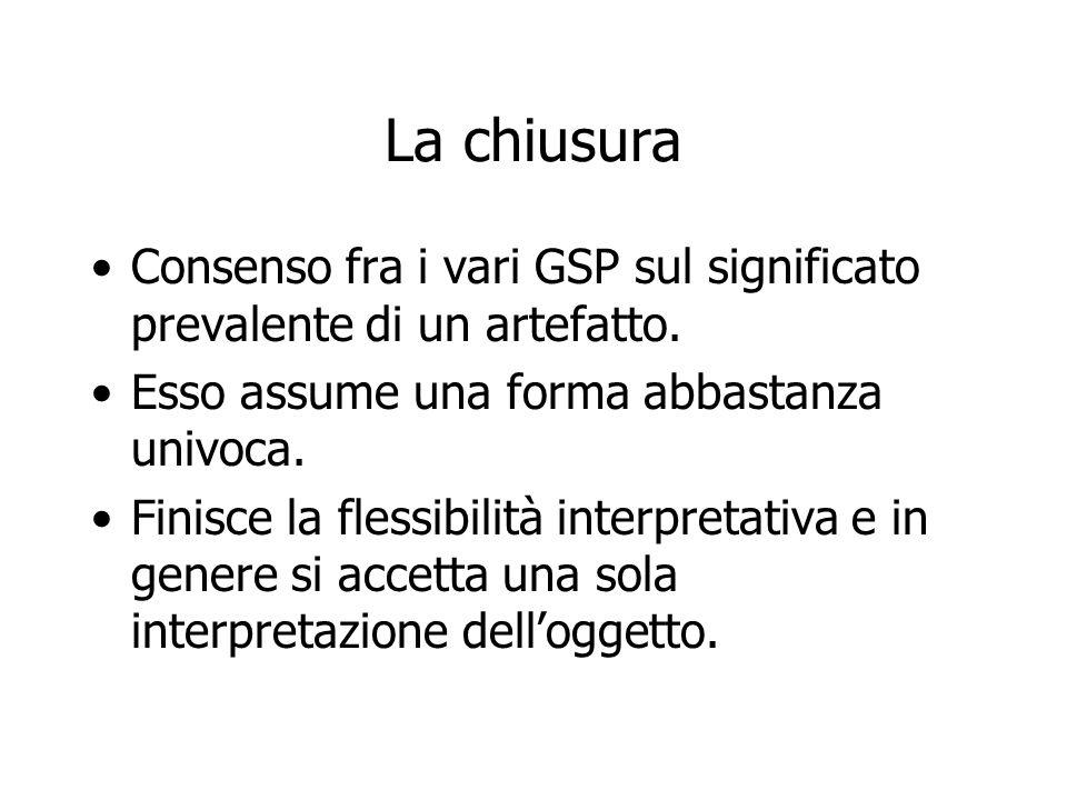 La chiusura Consenso fra i vari GSP sul significato prevalente di un artefatto. Esso assume una forma abbastanza univoca. Finisce la flessibilità inte