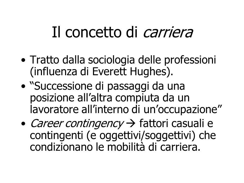 Il concetto di carriera Tratto dalla sociologia delle professioni (influenza di Everett Hughes). Successione di passaggi da una posizione allaltra com