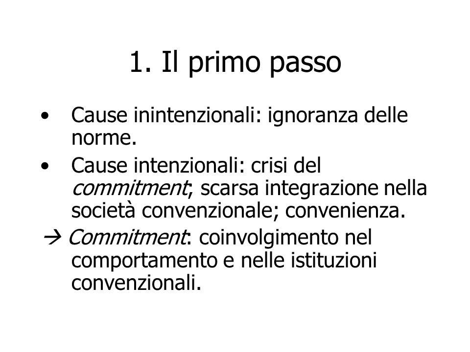 1. Il primo passo Cause inintenzionali: ignoranza delle norme. Cause intenzionali: crisi del commitment; scarsa integrazione nella società convenziona