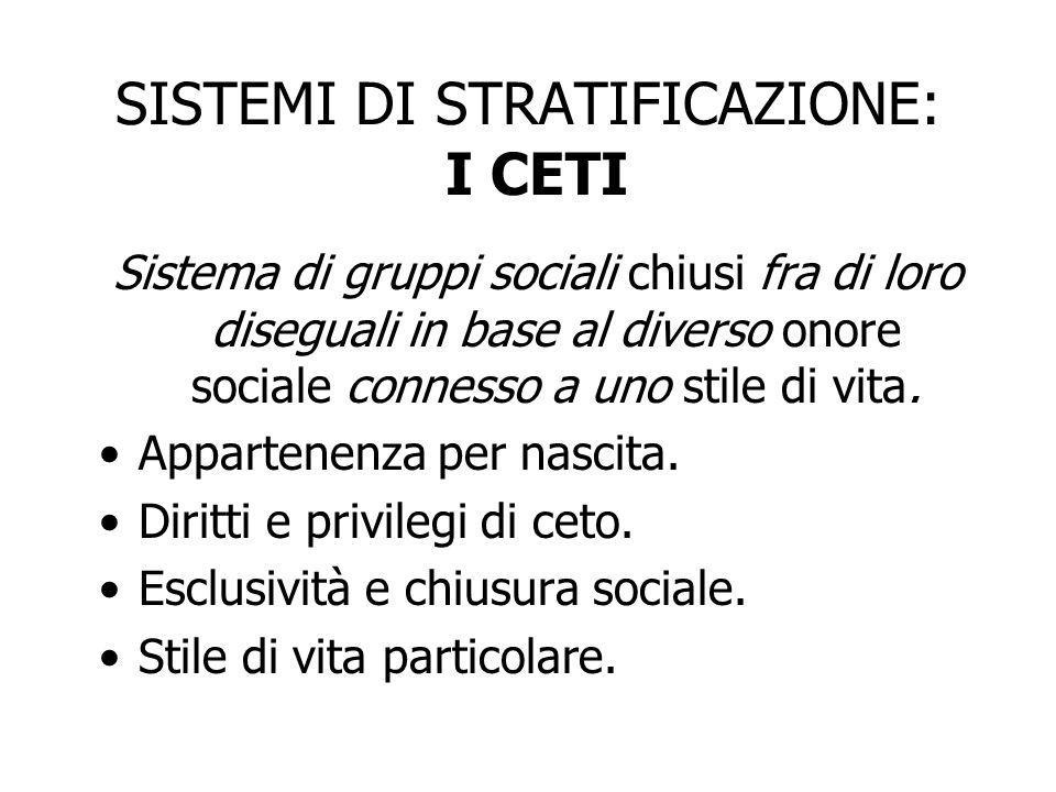 SISTEMI DI STRATIFICAZIONE: I CETI Sistema di gruppi sociali chiusi fra di loro diseguali in base al diverso onore sociale connesso a uno stile di vit