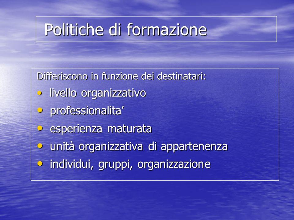 Politiche di formazione Politiche di formazione Differiscono in funzione dei destinatari: livello organizzativo livello organizzativo professionalita professionalita esperienza maturata esperienza maturata unità organizzativa di appartenenza unità organizzativa di appartenenza individui, gruppi, organizzazione individui, gruppi, organizzazione