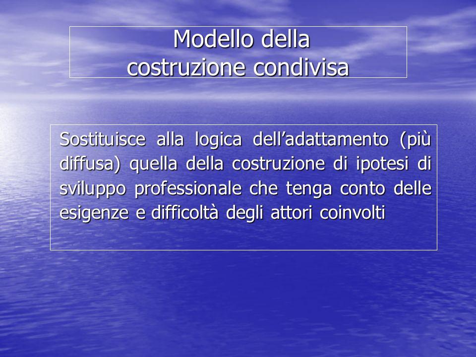 Modello della costruzione condivisa Modello della costruzione condivisa Sostituisce alla logica delladattamento (più diffusa) quella della costruzione di ipotesi di sviluppo professionale che tenga conto delle esigenze e difficoltà degli attori coinvolti