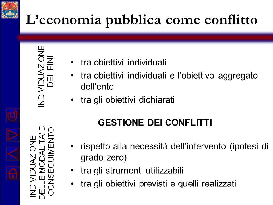 Leconomia pubblica come conflitto tra obiettivi individuali tra obiettivi individuali e lobiettivo aggregato dellente tra gli obiettivi dichiarati GES