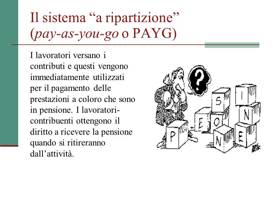 Il sistema a ripartizione (pay-as-you-go o PAYG) I lavoratori versano i contributi e questi vengono immediatamente utilizzati per il pagamento delle prestazioni a coloro che sono in pensione.