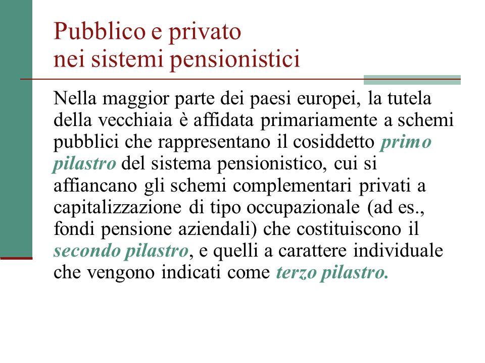 Pubblico e privato nei sistemi pensionistici Nella maggior parte dei paesi europei, la tutela della vecchiaia è affidata primariamente a schemi pubbli