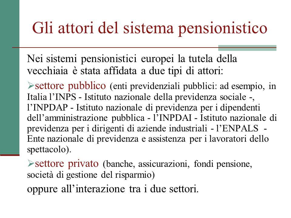 Gli attori del sistema pensionistico Nei sistemi pensionistici europei la tutela della vecchiaia è stata affidata a due tipi di attori: settore pubbli