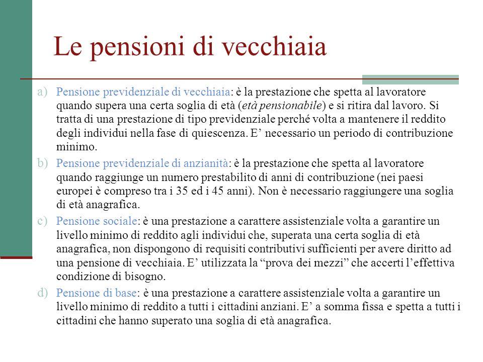 Le pensioni di vecchiaia a) Pensione previdenziale di vecchiaia: è la prestazione che spetta al lavoratore quando supera una certa soglia di età (età pensionabile) e si ritira dal lavoro.