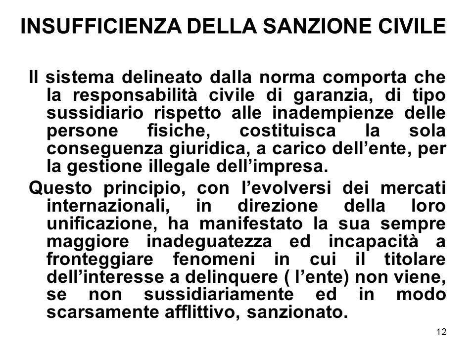 12 INSUFFICIENZA DELLA SANZIONE CIVILE Il sistema delineato dalla norma comporta che la responsabilità civile di garanzia, di tipo sussidiario rispett