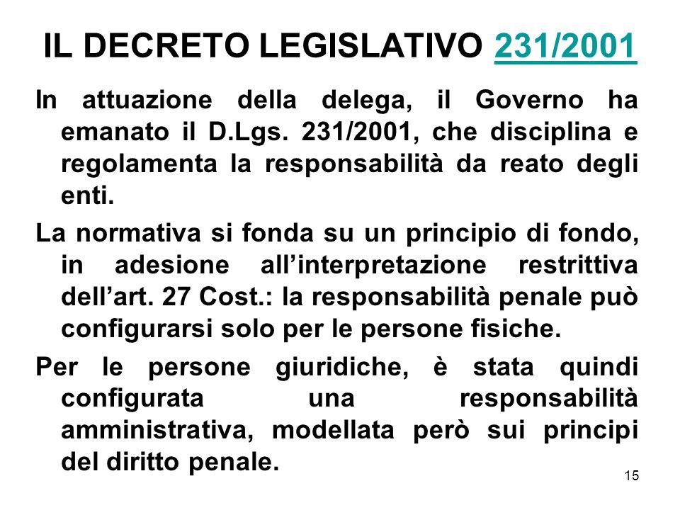 15 IL DECRETO LEGISLATIVO 231/2001231/2001 In attuazione della delega, il Governo ha emanato il D.Lgs. 231/2001, che disciplina e regolamenta la respo