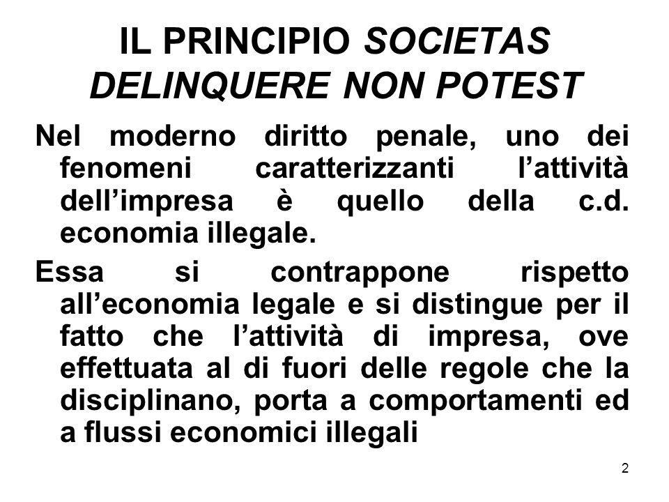 2 IL PRINCIPIO SOCIETAS DELINQUERE NON POTEST Nel moderno diritto penale, uno dei fenomeni caratterizzanti lattività dellimpresa è quello della c.d. e