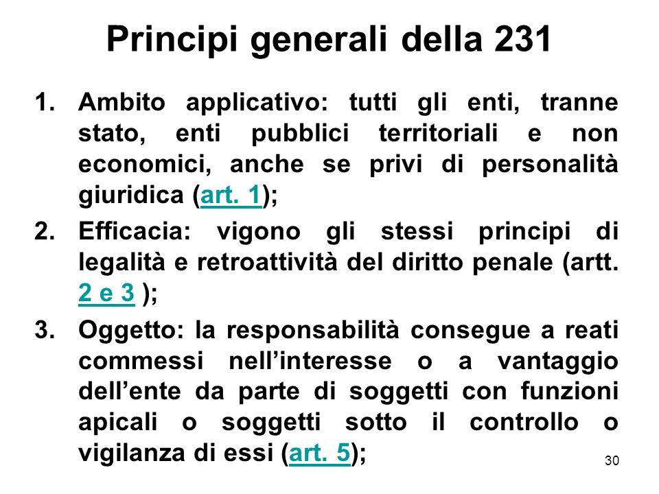 30 Principi generali della 231 1.Ambito applicativo: tutti gli enti, tranne stato, enti pubblici territoriali e non economici, anche se privi di perso