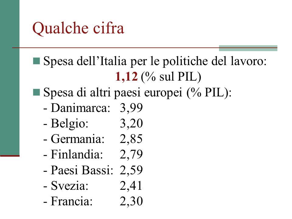 Qualche cifra Spesa dellItalia per le politiche del lavoro: 1,12 (% sul PIL) Spesa di altri paesi europei (% PIL): - Danimarca:3,99 - Belgio:3,20 - Germania:2,85 - Finlandia:2,79 - Paesi Bassi:2,59 - Svezia:2,41 - Francia:2,30