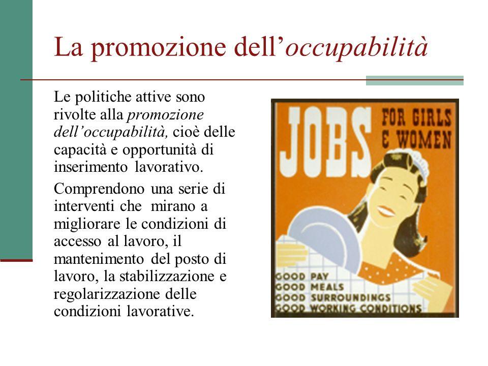 La promozione delloccupabilità Le politiche attive sono rivolte alla promozione delloccupabilità, cioè delle capacità e opportunità di inserimento lavorativo.