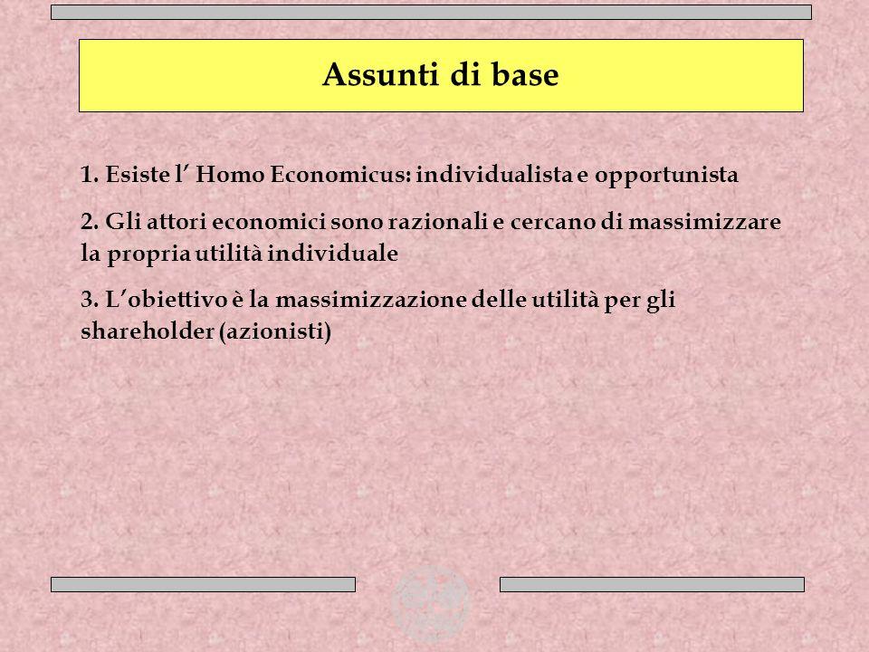 1. Esiste l Homo Economicus: individualista e opportunista 2. Gli attori economici sono razionali e cercano di massimizzare la propria utilità individ