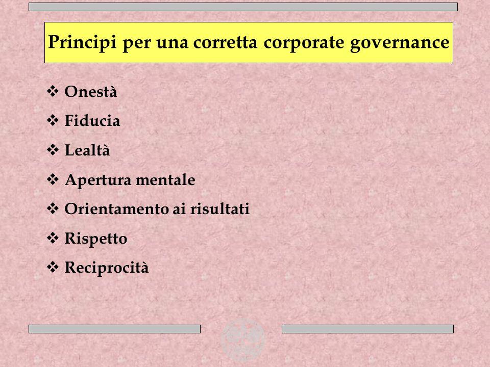 Onestà Fiducia Lealtà Apertura mentale Orientamento ai risultati Rispetto Reciprocità Principi per una corretta corporate governance