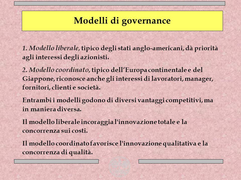1. Modello liberale, tipico degli stati anglo-americani, dà priorità agli interessi degli azionisti. 2. Modello coordinato, tipico dellEuropa continen