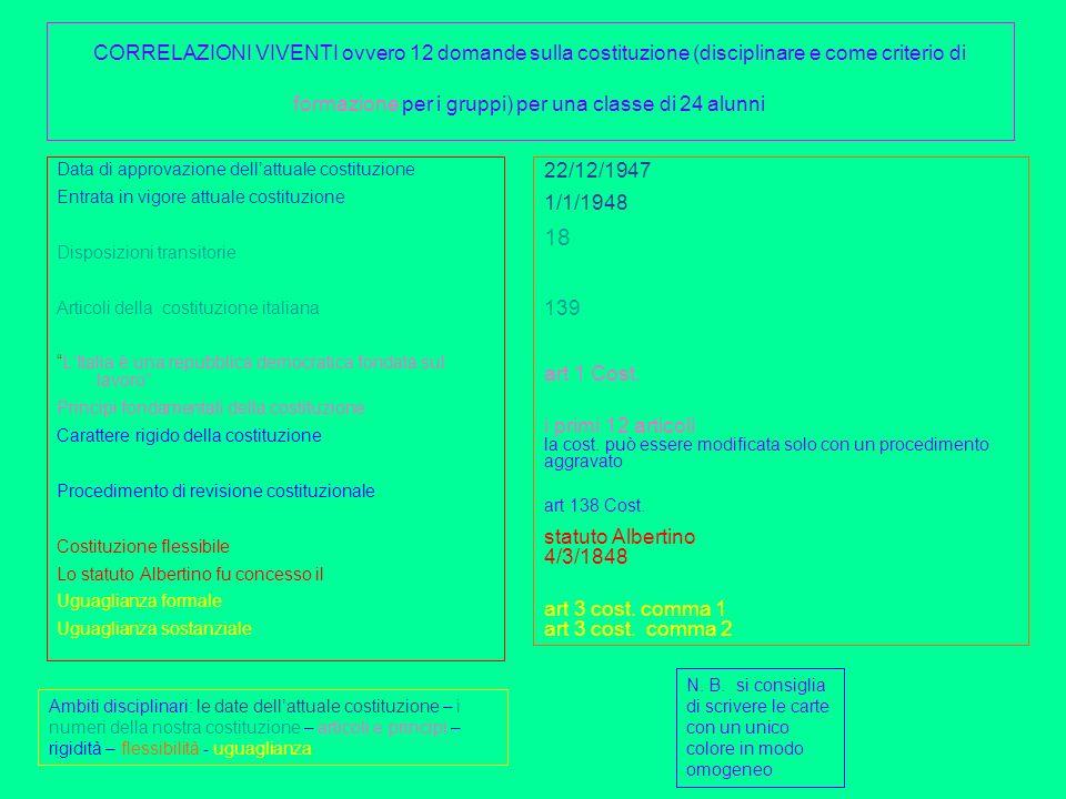 CORRELAZIONI VIVENTI ovvero 12 domande sulla costituzione (disciplinare e come criterio di formazione per i gruppi) per una classe di 24 alunni Data d