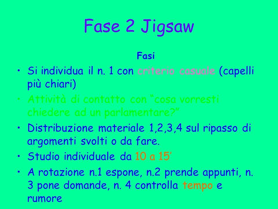 Fase 2 Jigsaw Fasi Si individua il n. 1 con criterio casuale (capelli più chiari) Attività di contatto con cosa vorresti chiedere ad un parlamentare?