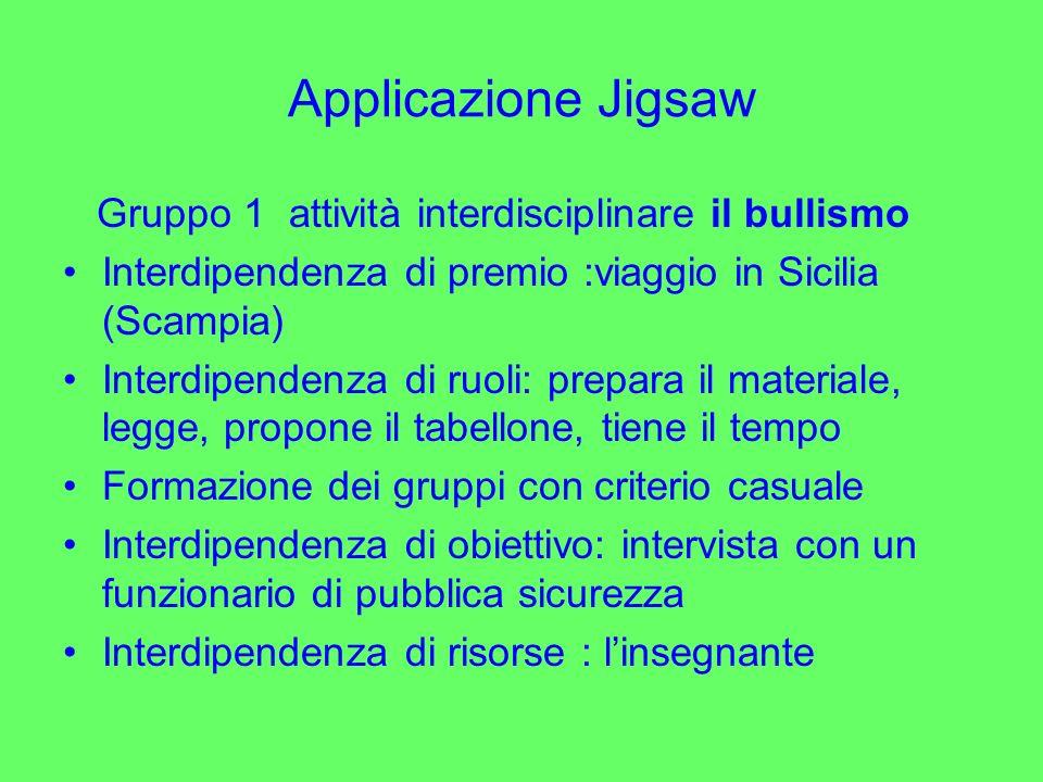 Applicazione Jigsaw Gruppo 1 attività interdisciplinare il bullismo Interdipendenza di premio :viaggio in Sicilia (Scampia) Interdipendenza di ruoli: