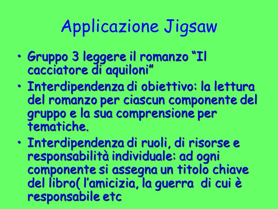 Applicazione Jigsaw Gruppo 3 leggere il romanzo Il cacciatore di aquiloniGruppo 3 leggere il romanzo Il cacciatore di aquiloni Interdipendenza di obie