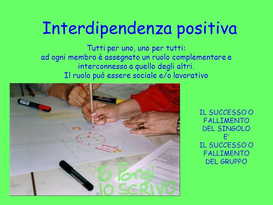 Interdipendenza positiva Tutti per uno, uno per tutti: ad ogni membro è assegnato un ruolo complementare e interconnesso a quello degli altri. Il ruol