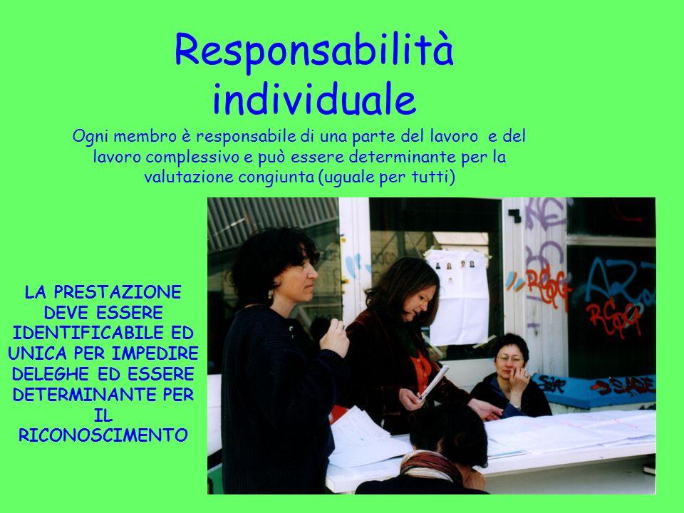 Responsabilità individuale Ogni membro è responsabile di una parte del lavoro e del lavoro complessivo e può essere determinante per la valutazione co