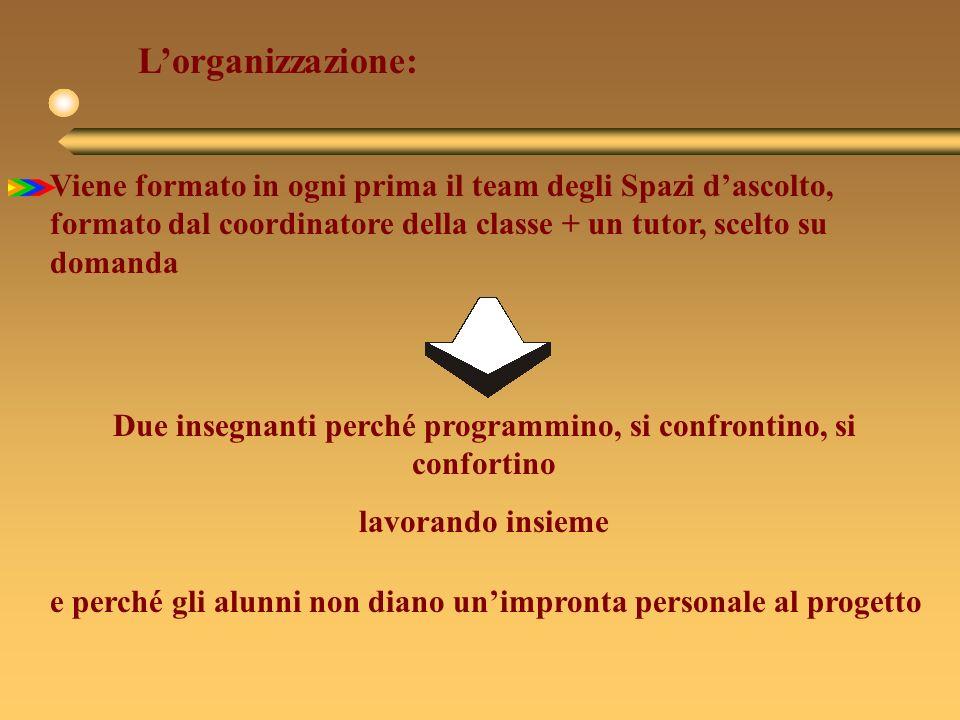 Lorganizzazione: Viene formato in ogni prima il team degli Spazi dascolto, formato dal coordinatore della classe + un tutor, scelto su domanda Due ins