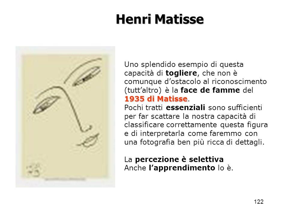122 1935 di Matisse Uno splendido esempio di questa capacità di togliere, che non è comunque dostacolo al riconoscimento (tuttaltro) è la face de famm