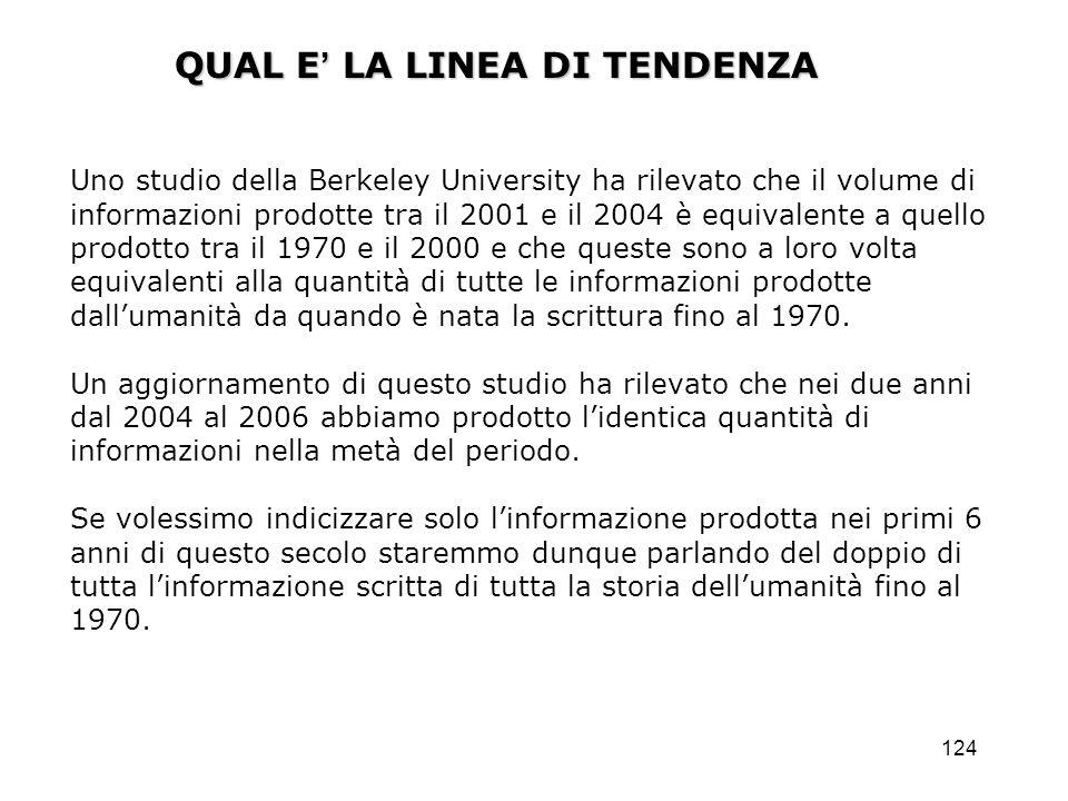 124 QUAL E LA LINEA DI TENDENZA QUAL E LA LINEA DI TENDENZA Uno studio della Berkeley University ha rilevato che il volume di informazioni prodotte tr
