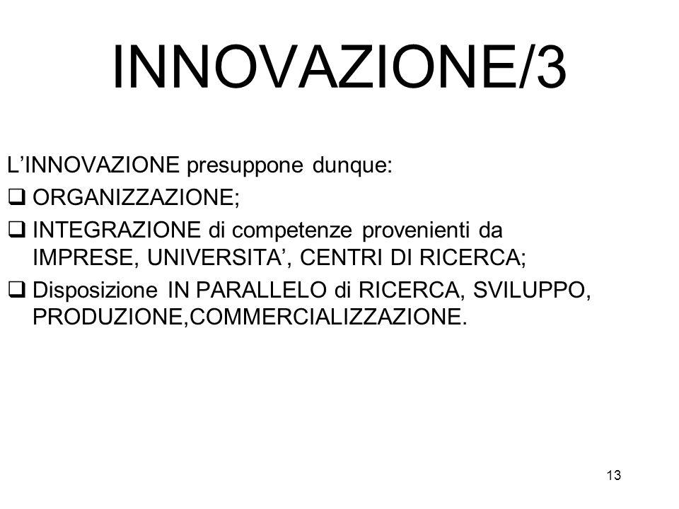 13 INNOVAZIONE/3 LINNOVAZIONE presuppone dunque: ORGANIZZAZIONE; INTEGRAZIONE di competenze provenienti da IMPRESE, UNIVERSITA, CENTRI DI RICERCA; Dis