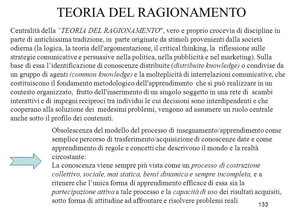 133 TEORIA DEL RAGIONAMENTO Centralità della TEORIA DEL RAGIONAMENTO