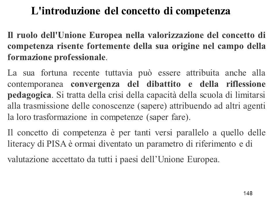148 L'introduzione del concetto di competenza Il ruolo dell'Unione Europea nella valorizzazione del concetto di competenza risente fortemente della su