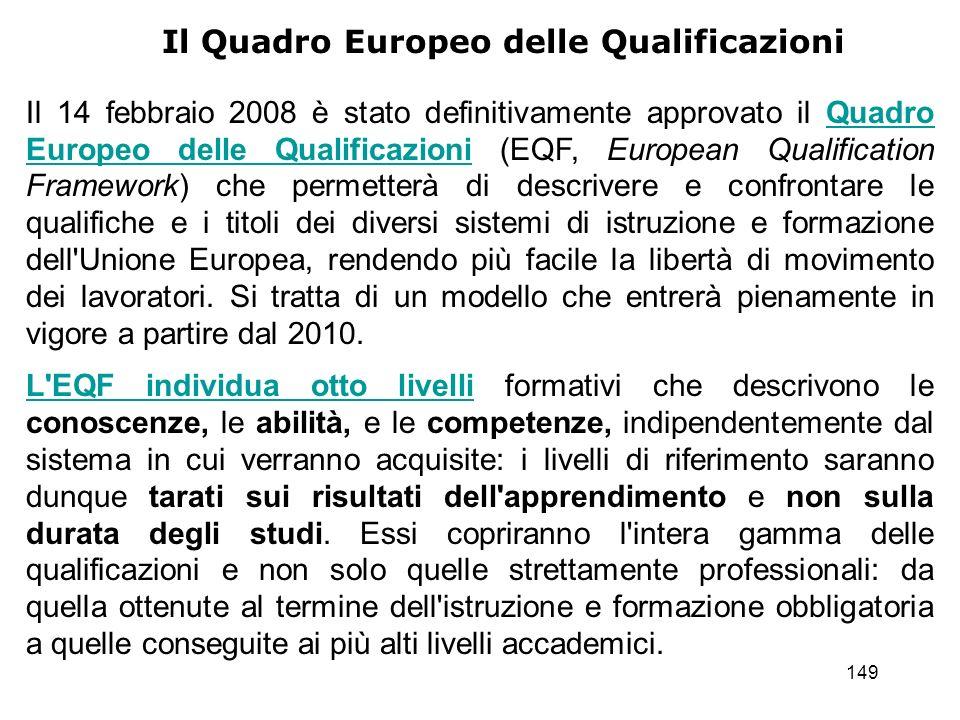 149 Il Quadro Europeo delle Qualificazioni Il 14 febbraio 2008 è stato definitivamente approvato il Quadro Europeo delle Qualificazioni (EQF, European