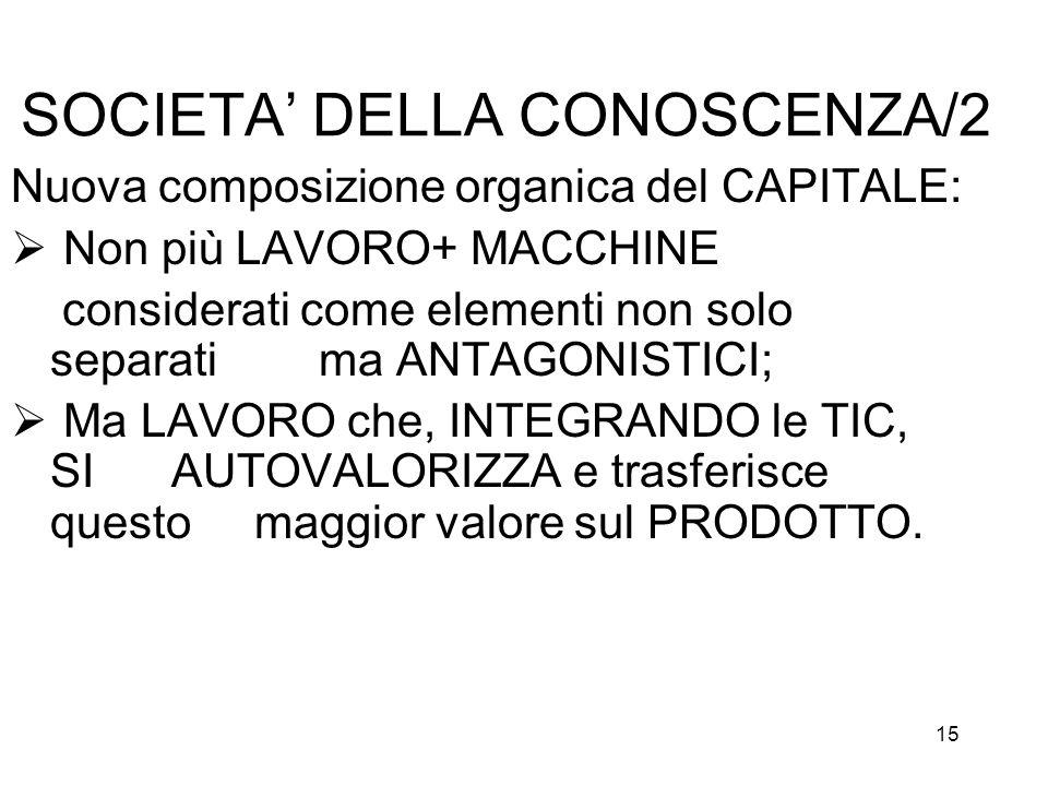 15 SOCIETA DELLA CONOSCENZA/2 Nuova composizione organica del CAPITALE: Non più LAVORO+ MACCHINE considerati come elementi non solo separati ma ANTAGO